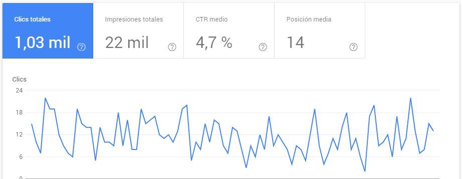 Novedades de Google Search Console en 2018