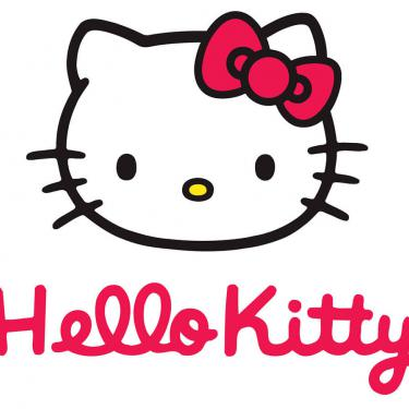 Google shopping campaign for Hello Kitty